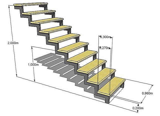 Чертеж одномаршевой каркасной лестницы из профильной трубы