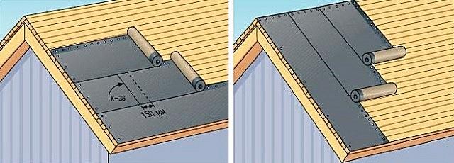 Полотна подкладочного ковра могут настилаться горизонтально, то есть параллельно линии карниза, или вертикально, по направлению скатов. Первый способ — все же предпочтительнее