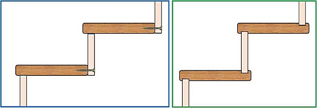 Примеры соединения панелей подступенков с проступями