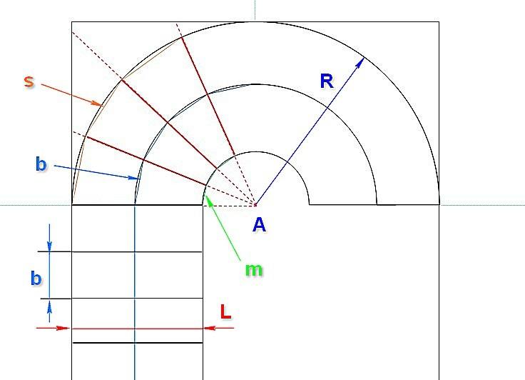 Схема для упрощенного расчета формы забежных ступеней
