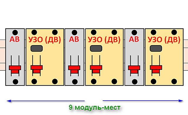 Три выделенные линии – для «дуэтов» АВ + УЗО необходимо девятьмодуль-мест