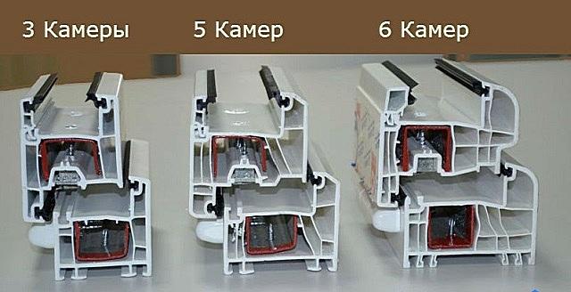 Чем больше изолированных камер имеет профиль – тем выше термоизоляционные качества рамной части окна.