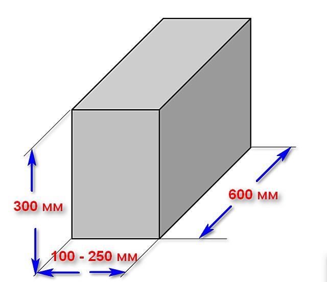 Наиболее часто применяемый размер газосиликатных блоков по длинеи высоте. Толщина же может варьироваться