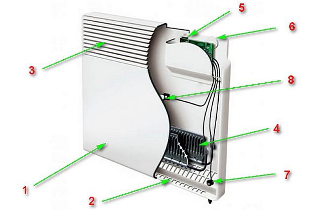 Примерное устройство электрического обогревательного конвектора настенного или переносного исполнения