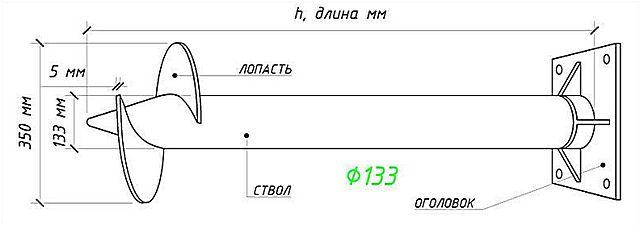 Размерные параметры винтовой сваи СВС-133