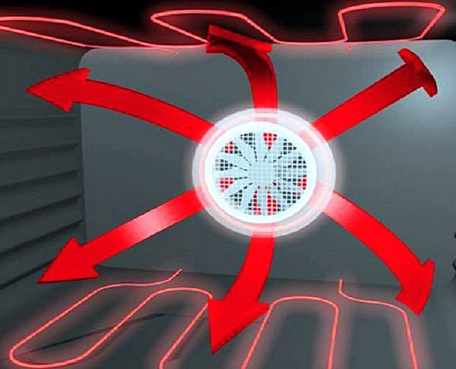 Принудительная конвекция горячего воздуха осуществляется с помощью встроенного вентилятора. Вентиляторов может быть и несколько.