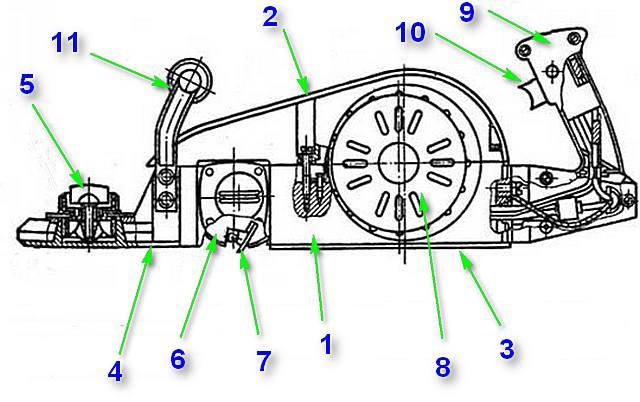 Схема принципиального устройства ручных электрических рубанков
