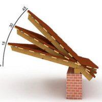 Калькулятор расчета угла наклона двускатной крыши