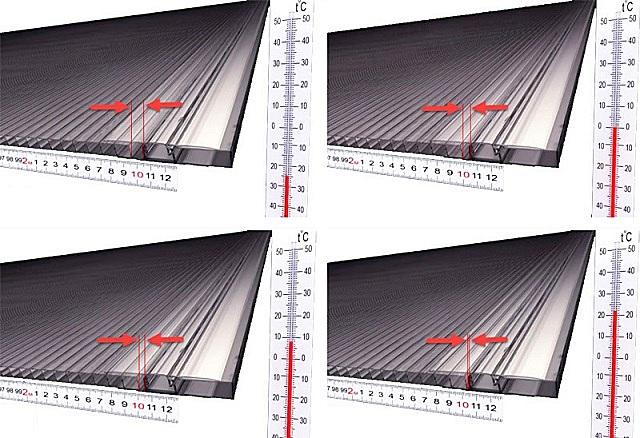 Как изменяется зазор между стандартными соседними листами сотового поликарбоната при перепадах внешней температуры