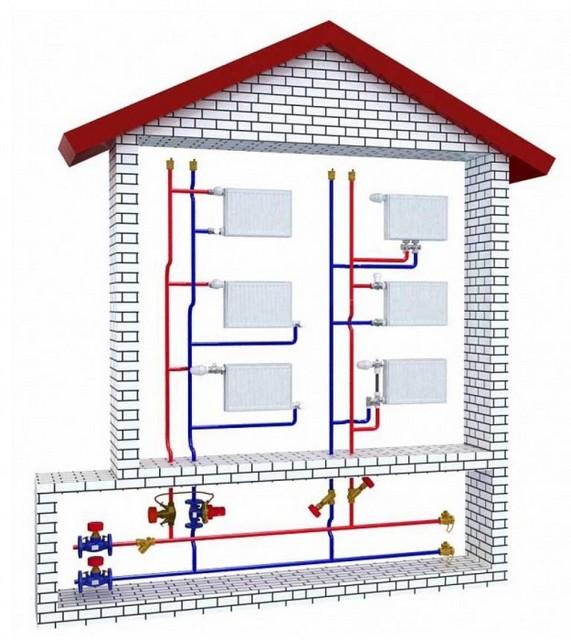 Принцип двухтрубной системы с нижней подачей по вертикальным стоякам.