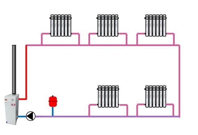 Однотрубная система «ленинградка» — эффект понижения температуры на радиаторах по мере удаления от котла снижен, но полностью избавиться от него невозможно (схема показана с упрощением).