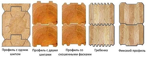 Примеры возможных сечений профилированного бруса.