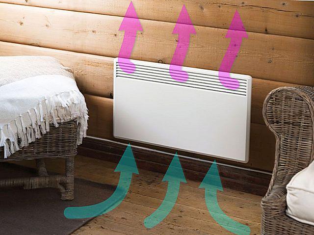 Перемещение воздушных потоков при использовании конвекторов отопления происходит исключительно естественным путем, за счет разницы в плотности.