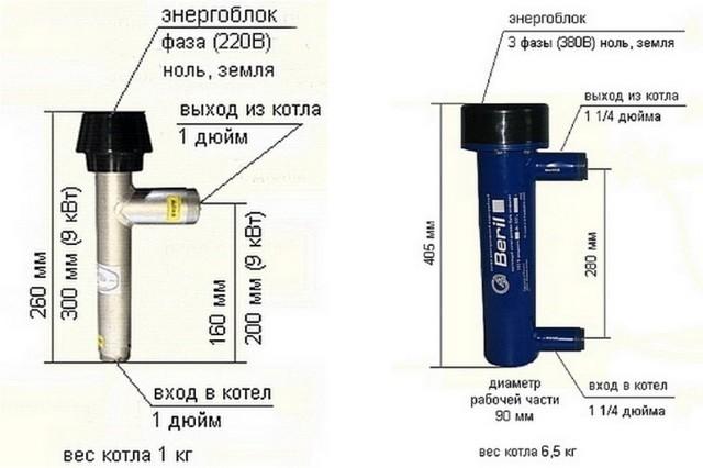 Котлы «Берил» представлены двумя базовыми линейками моделей