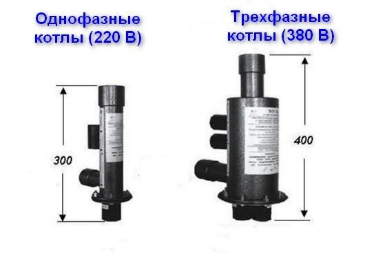 Две базовых модели электродных котлов «ЭОУ»