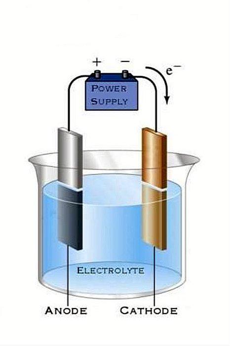Явление электролиза лежит в основе принципа работы электродного котла. Но с существенными оговорками...