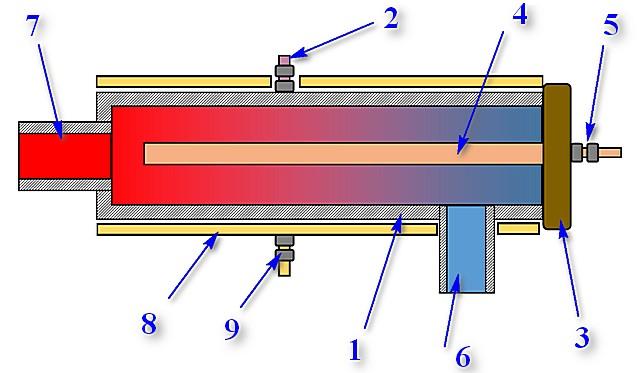 Примерная схема устройства однофазного электродного котла