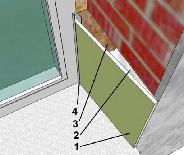 Примерная схема отделки оконного откоса деталями их влагостойкого гипсокартона