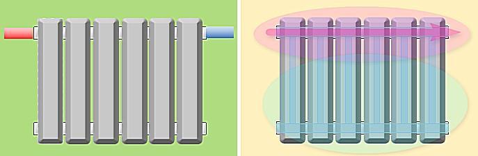 Совершенно неэффективная схема с двухсторонней верхней подводкой