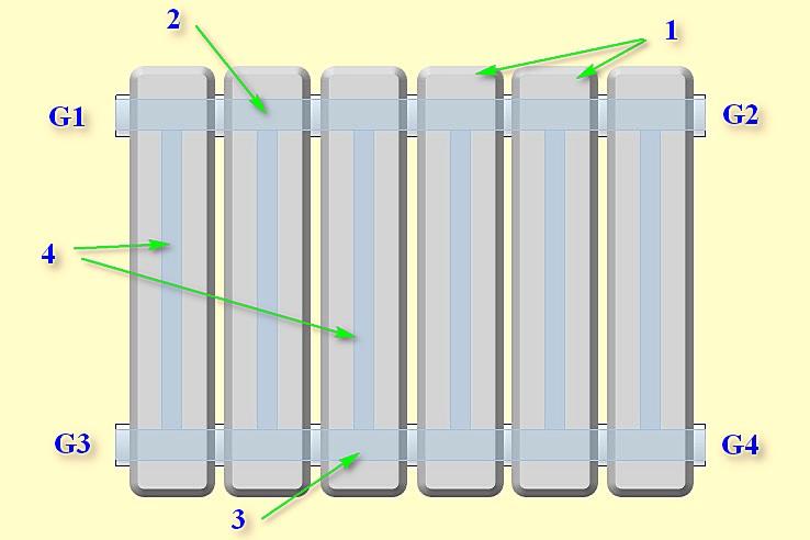 Примерно так устроено большинство радиаторов отопления