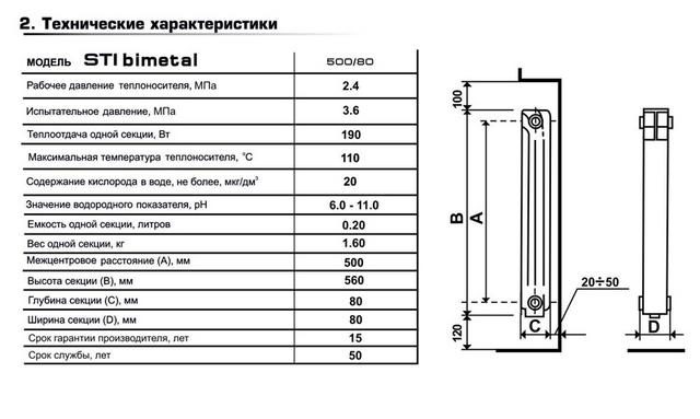 Пример рекомендуемой схемы установки радиатора, размещенной в паспорте изделия