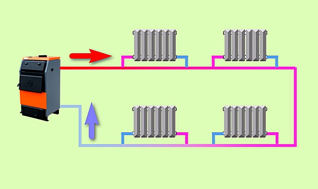 Упрощенный пример однотрубной системы отопления на одном этаже