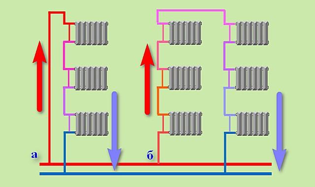 Варианты вертикальных стояков при однотрубной системе отопления