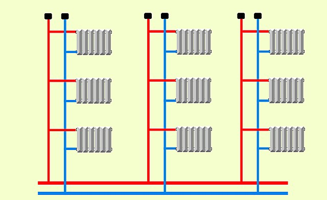 Двухтрубная система отопления при разводке стояками на несколько этажей