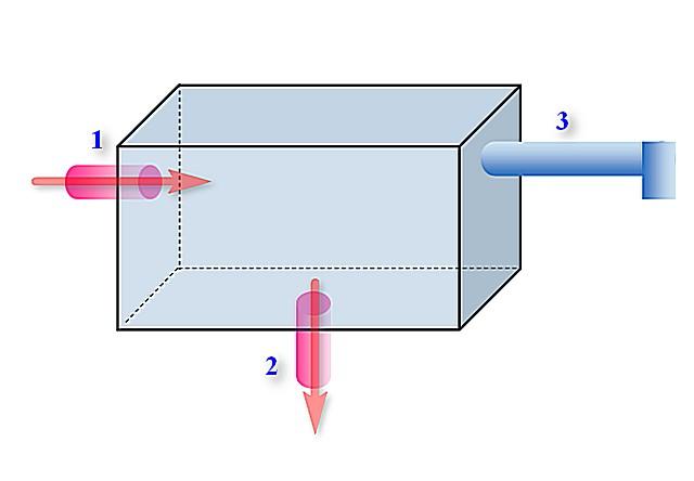 Вариант включения открытого расширительного бака в общую систему циркуляции теплоносителя для улучшения функции сепарации воздуха