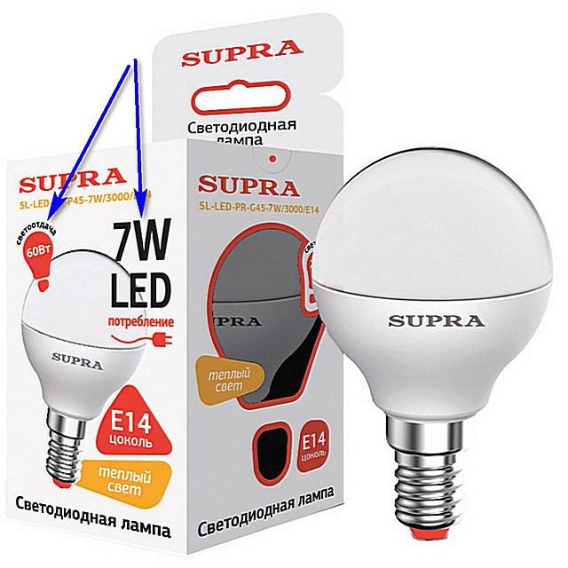 Принятая практика – показывать для светодиодных и люминесцентных ламп примерное соотношение с лампами накаливания. Но уже в самой формулировке на упаковке – заложена терминологическая ошибка.