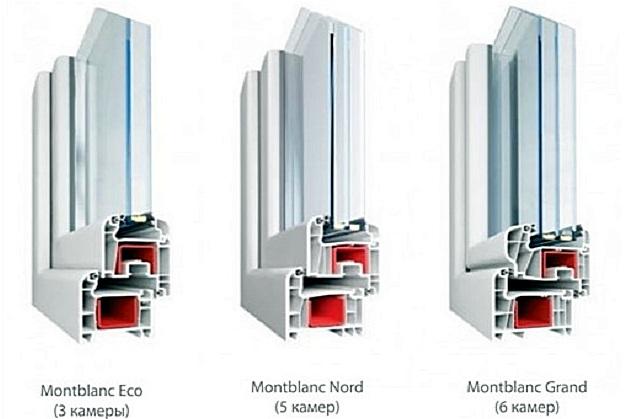 В ассортиментом ряду одного и того же производителя могут быть представлены модели профилей с различным количеством камер