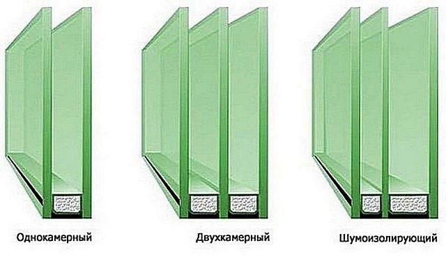 Стеклопакеты различаются количеством, толщиной, особыми качествами стекол и газонапоненностью камер