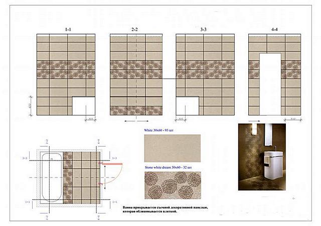 Для каждой из стен должна быть заранее продумана схема укладки