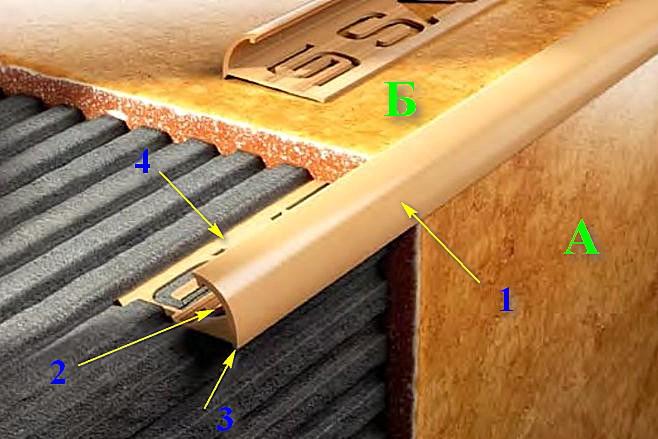 Профиль для внешних углов керамической облицовки