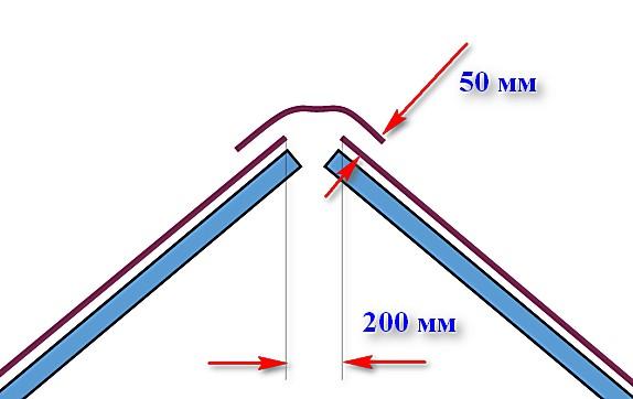 Если используется не диффузная мембрана, а гидроизоляционная пароизоляционная пленка, то обязательно оставляется продух для свободной вентиляции подкровельного пространства.