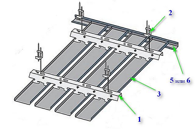 По такой принципиальной схеме устроены практически все реечные подвесные потолки