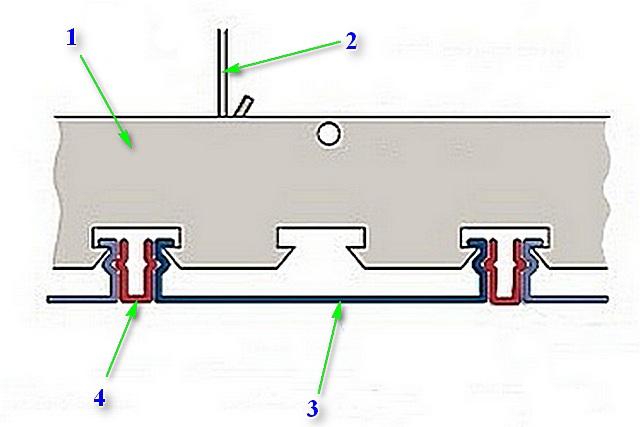 Схема, хорошо показывающая взаимное расположение основных деталей реечного потолка.