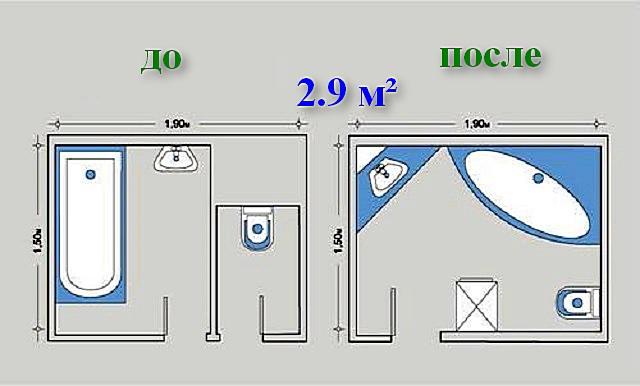 Проект совмещения ванной и туалетной комнаты в единый санузел. Очевидно, что возможностей стало больше.