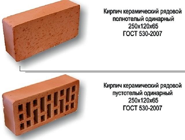 Полнотелый и пустотелый керамический кирпич.