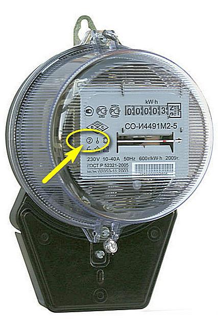 Класс точности обычно указывается на лицевой панели счетчика цифрой, обведенной кружком