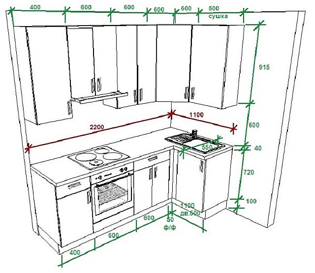 Проект маленького гарнитура для типовой кухни ограниченных размеров