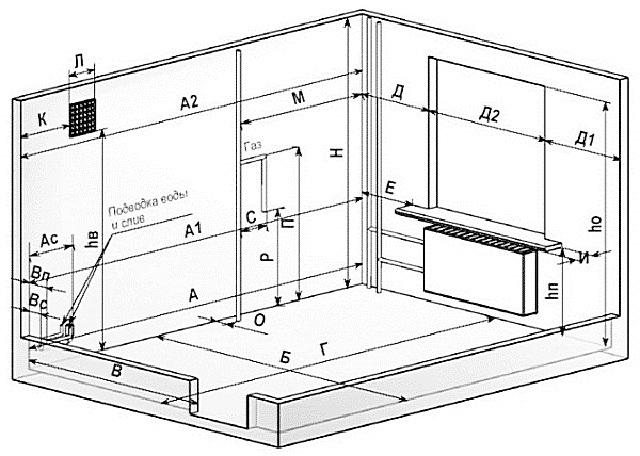 На схеме показаны основные промеры, которые необходимы для планирования расстановки мебели и основных кухонных приборов