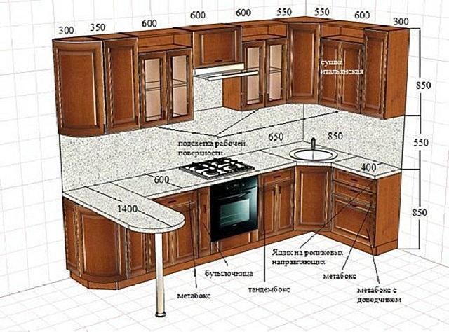 Пример эскиза-проекта угловой кухни с проставленными размерами.