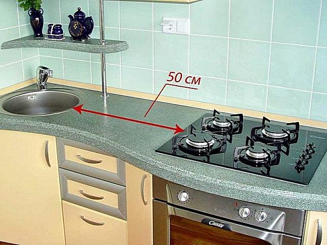 Оптимальное расстояние между раковиной и плитой.