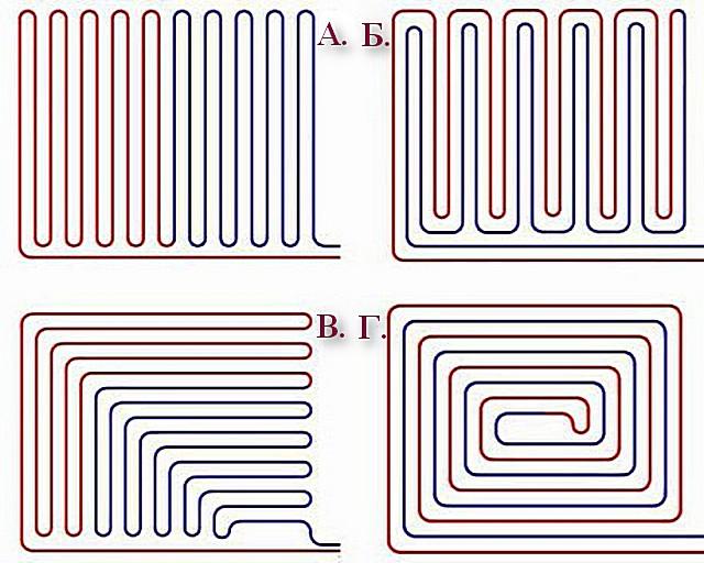 Примеры некоторых основных схем раскладки контура труб теплого пола