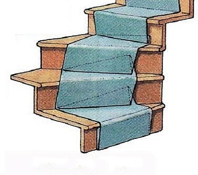 Вариант раскладки ковролина на винтовой или забежной лестнице перед раскроем.