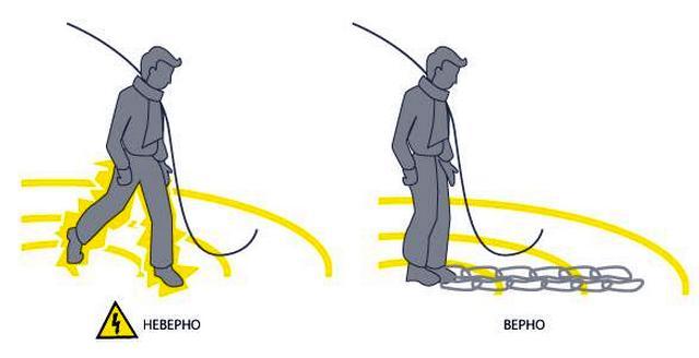 Как правильно выбираться из опасной зоны, где возможен эффект шагового напряжения