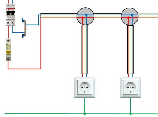 Подключение розеток в сеть с нижним расположением заземляющего контура