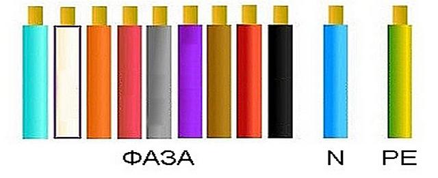 Установленная цветовая маркировка проводов