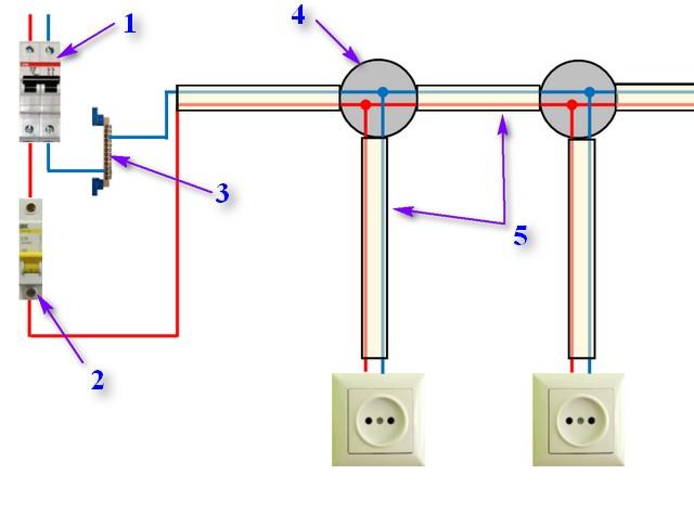 Стандартная схема подключения одиночных розеток к сети, не имеющей контура заземления